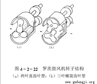 水管齿轮手绘图